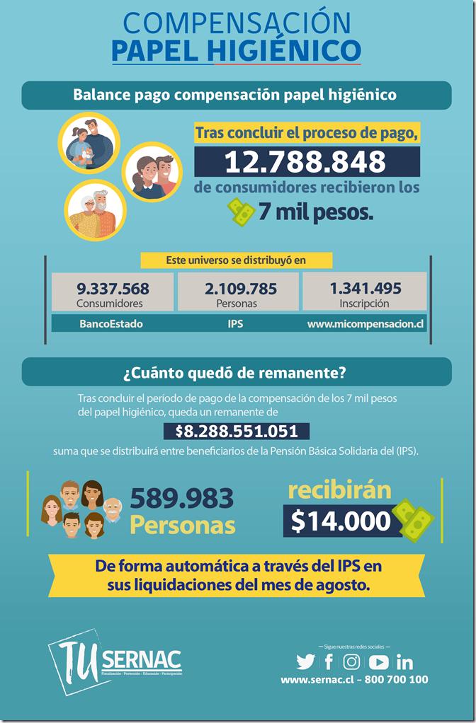 Infografia_CMPC_2019