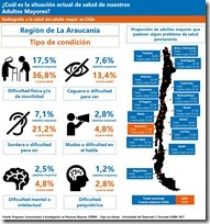 Infografia Salud AM_Araucania